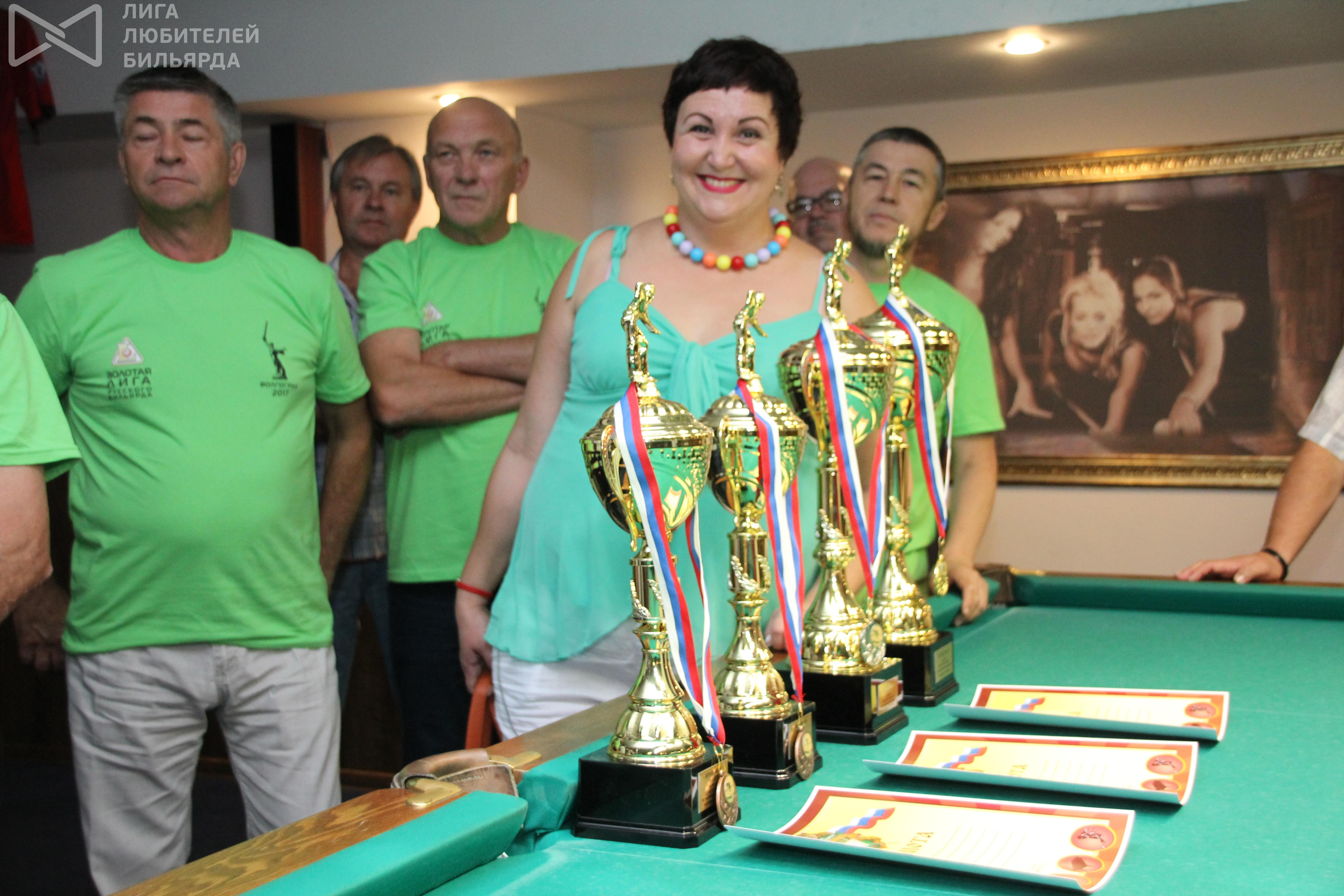 Текущие турниры по бильярду  Лига любителей бильярда